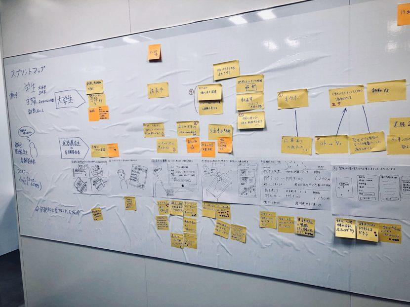 デザイン思考会議